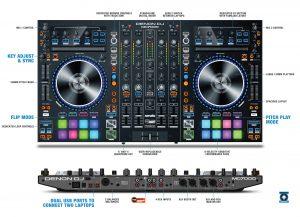 Denon DJ MC7000 - Übersicht